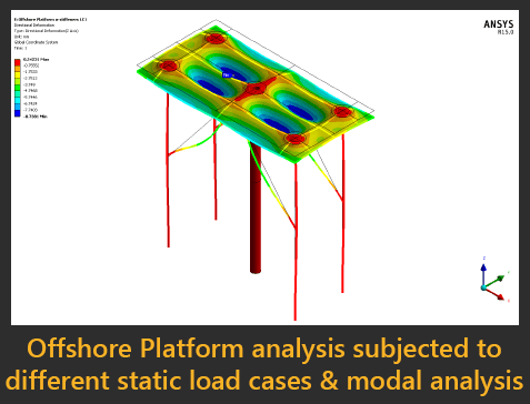 Offshore Platform analysis subjected to different static load cases & modal analysis.